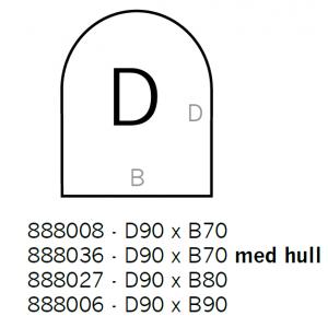 Underlagsplater klart klass, type D